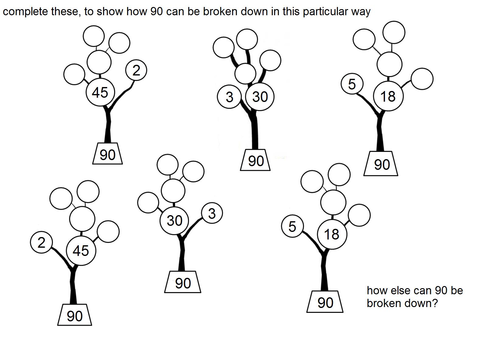 hcf and lcm using venn diagrams cat5e wiring diagram b resourceaholic tricks tips 1