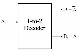 Kelas Informatika - IC Decoder 1 to 2