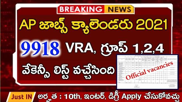 AP VRA Notification 2021 | AP Revenue Department jobs 2021 | APPSC Vacancies 2021 | Group 4 vacancies 2021