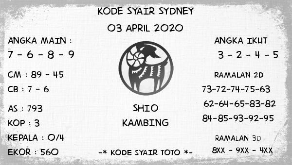 Syair Sidney Jumat 03 April 2020 - Kode Syair Sydney