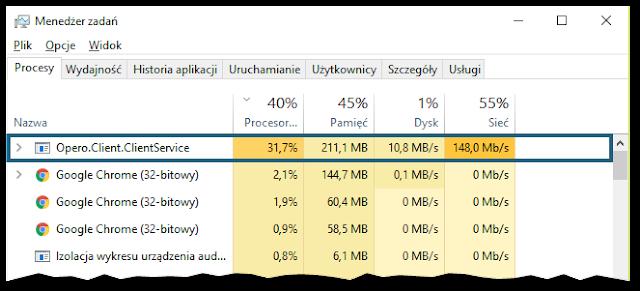 Menedżer zadań systemu Windows 10 podczas wykonywania kopii przy pomocy programu Xopero