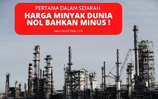 trading investasi saham forex harga minyak dunia nol supply persediaan melimpah demand permintaan kebutuhan berkurang