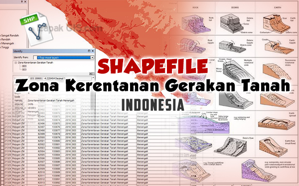 Data Shapefile Zona Kerentanan Gerakan Tanah Indonesia