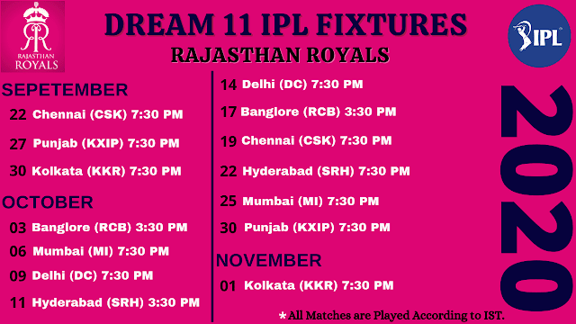 Rajasthan Royals Dream11 IPL 2020 Fixtures