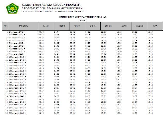 Jadwal Imsakiyah Ramadhan 1442 H Kota Tanjung Pinang, Provinsi Kepulauan Riau