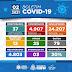 COVID-19: MORRE MAIS UMA VÍTIMA DA COVID-19 EM BONFIM