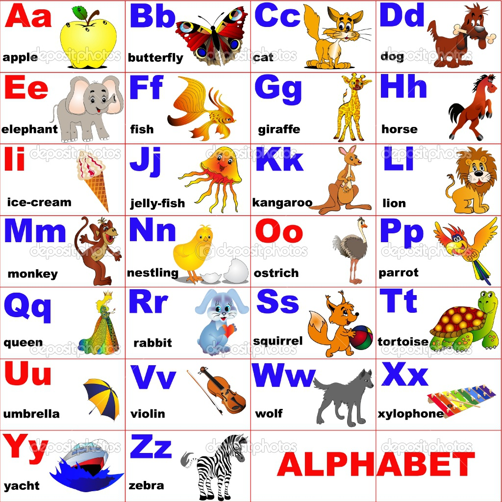 Learning Didactic English Language The Alphabet