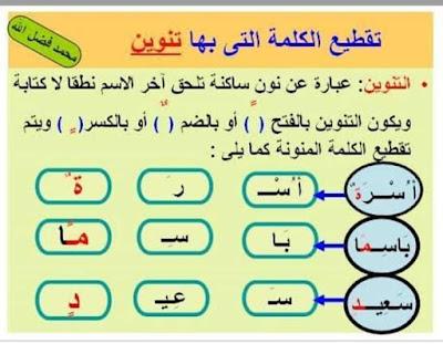 لغة عربية |  تحليل الكلمات مهم لطلبة الصفوف الإبتدائية %25D8%25AA%25D8%25AD%25D9%2584%25D9%258A%25D9%2584%2B%25D8%25A7%25D9%2584%25D9%2583%25D9%2584%25D9%2585%25D8%25A7%25D8%25AA%2B%25289%2529