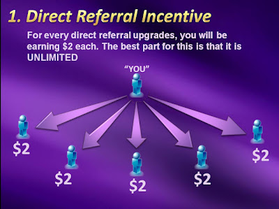 Clixsense Direct Referrals