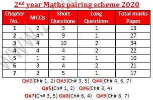 2nd year maths pairing scheme 2020