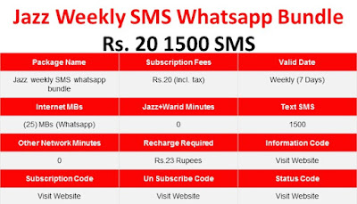 Jazz Weekly SMS Whatsapp Bundle Rs. 20, 1500 SMS