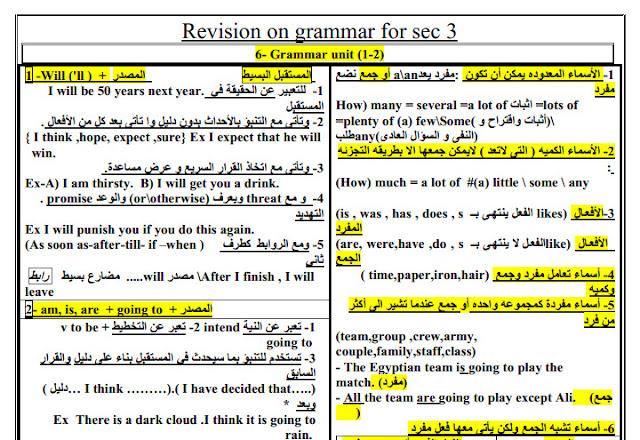 ملف عام لقواعد اللغة الانجليزية