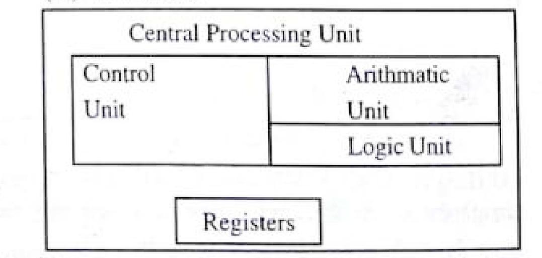 CPU के कितने भाग होते हैं ?