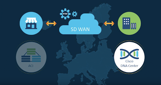 Cisco SD-WAN, Cisco Tutorial and Materials, Cisco Learning, Cisco Guides, Cisco Cert Exam
