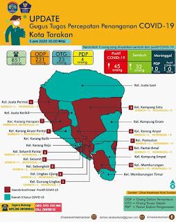 Press Release COVID-19 Tarakan 5 Juni 2020 - Tarakan Info