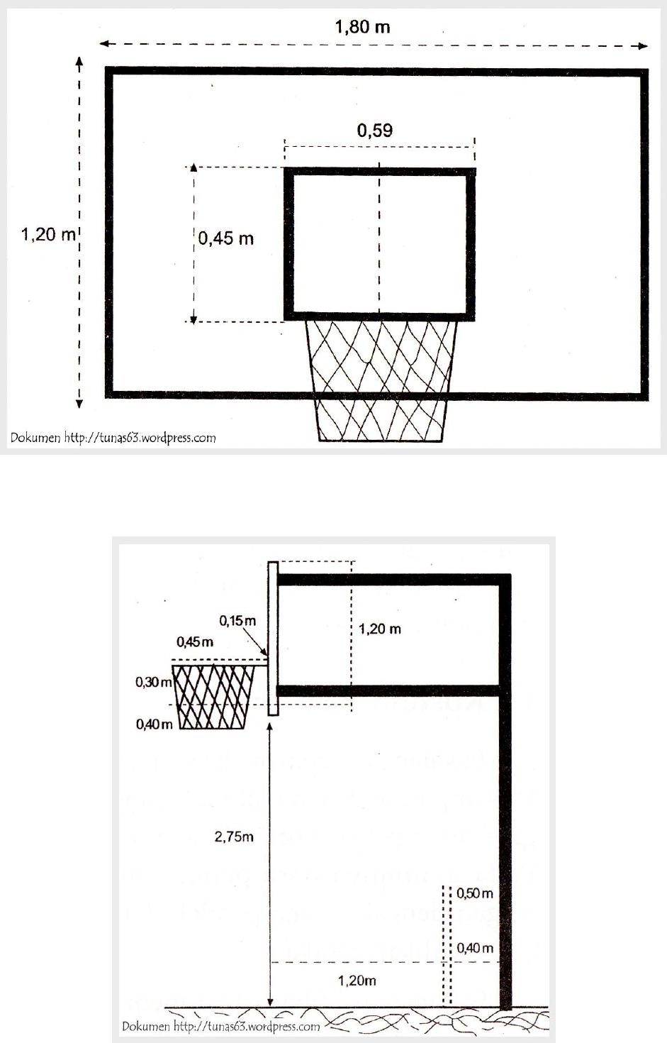 Ukuran Lapangan Permainan Bola Basket : ukuran, lapangan, permainan, basket, Ukuran, Lapangan, Basket, Lengkap, Gambar, Keterangannya, MARKIJAR.Com