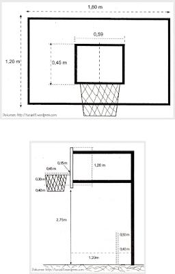 Gambar Lapangan Bola Basket Dan Keterangannya : gambar, lapangan, basket, keterangannya, Ukuran, Lapangan, Basket, Lengkap, Gambar, Keterangannya, MARKIJAR.Com