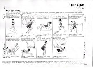 arohead fitness club pimpri exercise program that i
