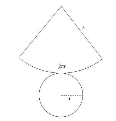 Jaring-Jaring Tabung, Kerucut Dan Bola | DUNIA ILMU