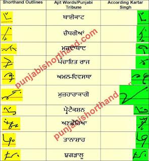 26-february-2021-ajit-tribune-shorthand-outlines