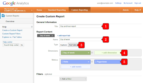 Google Analytics day of week report (setup)