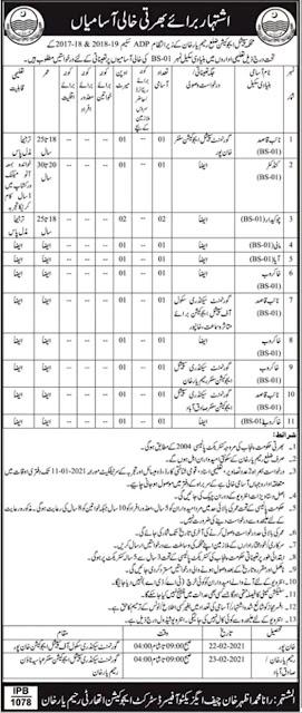 Special Education Department District Rahim Yar Khan Jobs