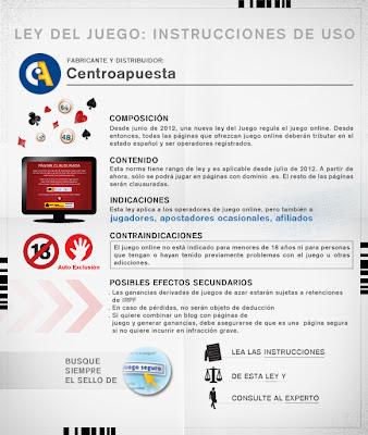Infografía sobre la ley del juego en España