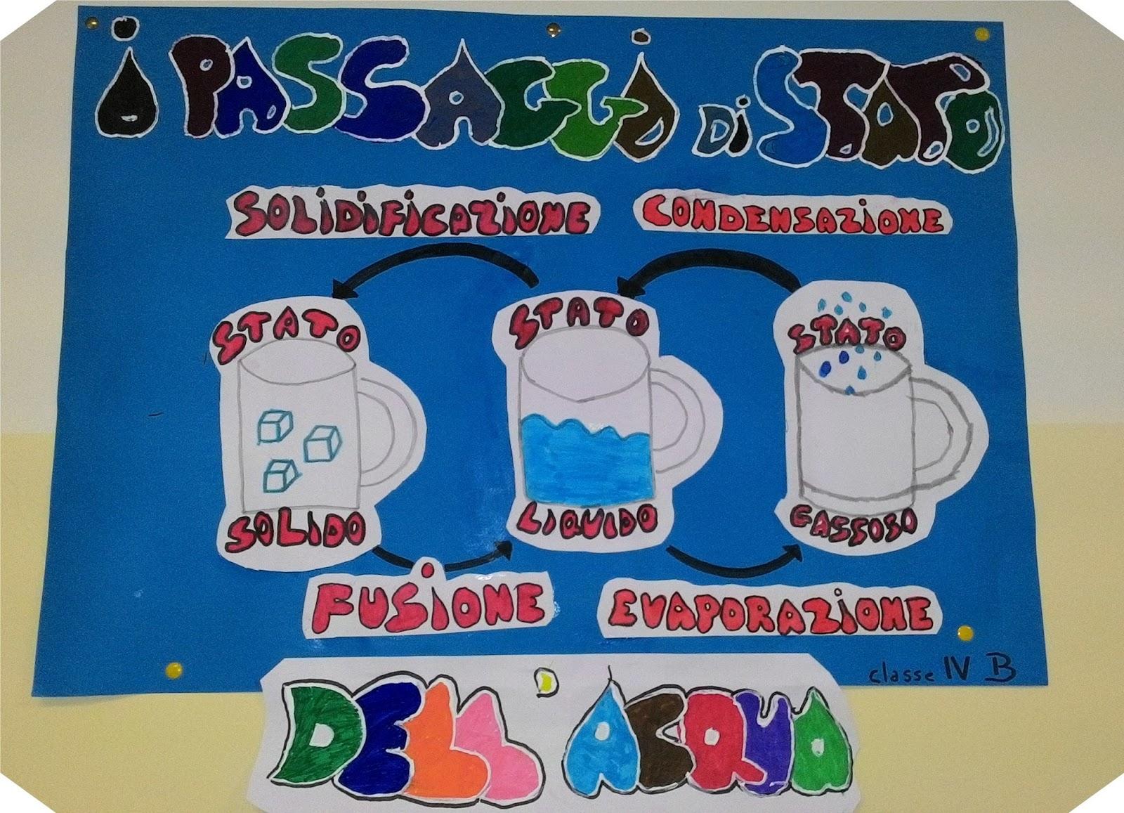 """Popolare Gazzettando  a Scuola !: Una questione di """"passaggi"""": l'acqua e  TG86"""