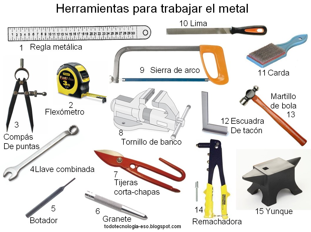 Tecnolog a e s o y tecnolog a industrial bachillerato for Herramientas que se utilizan en un vivero