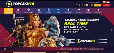 Bandar Slot Online yang Mengajarkan Cara Bermain Slot