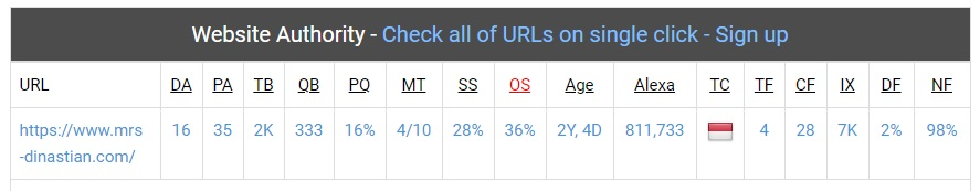 cara mengecek nilai DA/PA dan Spam Score