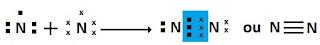 ligaçao covalente nitrogenio