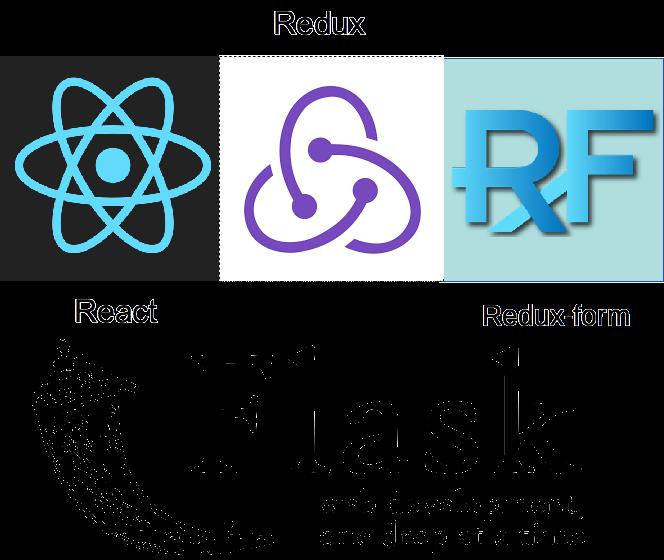 O bom programador: React, Redux, Redux-form e Flask! Tudo junto!
