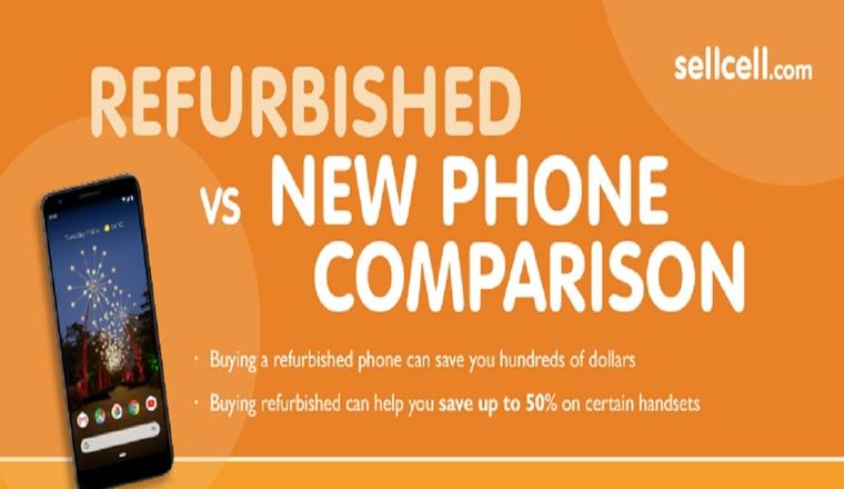 Refurbished vs New Phone Savings Report #Infographic