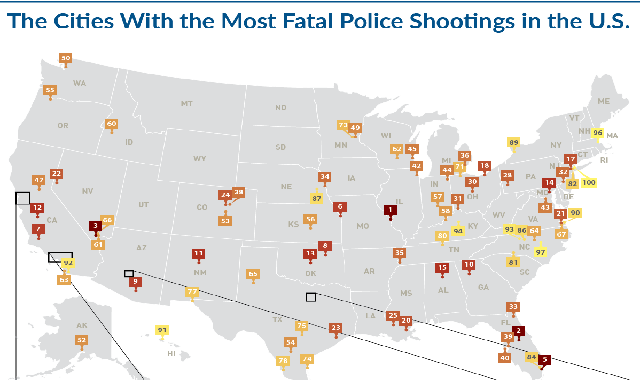 The Cities With the Most Fatal Police Shootings in the U.S. #infographic
