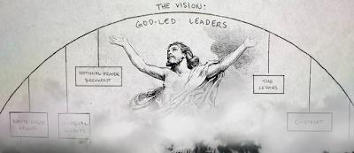 The Family: Amerika'daki Evanjelist Hıristiyan Tarikatı ve Misyonerlik Faaliyetleri
