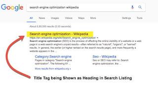 Title optimization