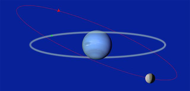 Netuno e Tritão - órbita