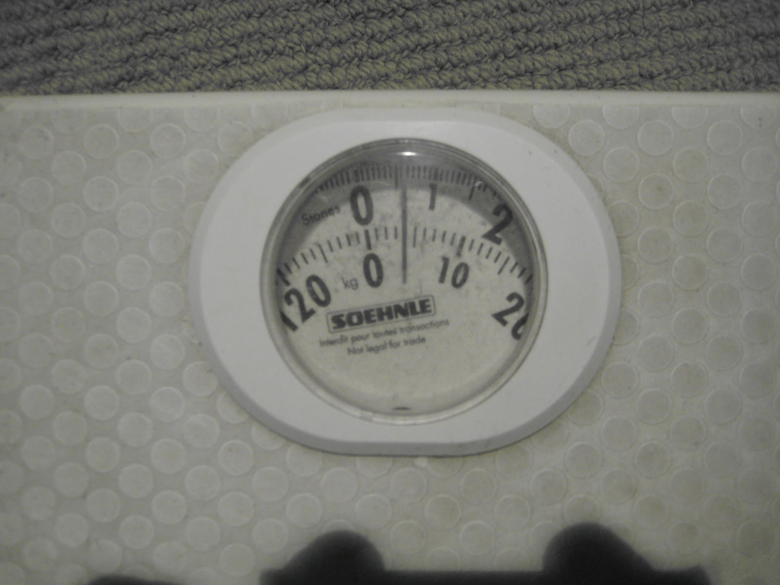 Alex's Cycle Blog: The bathroom scale analogy