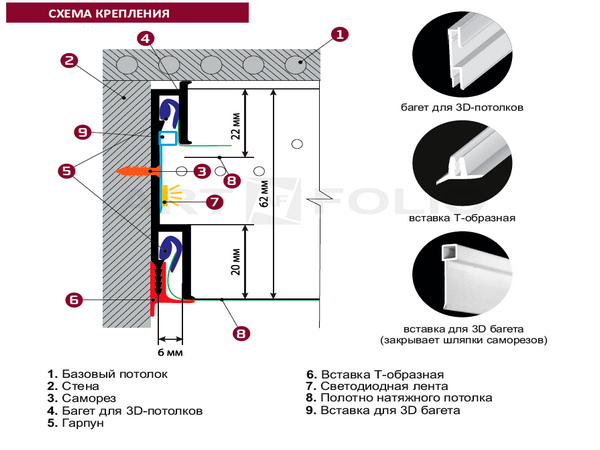 Как сделать 3д натяжной потолок