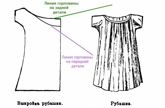 Шьем рубашку для куклы