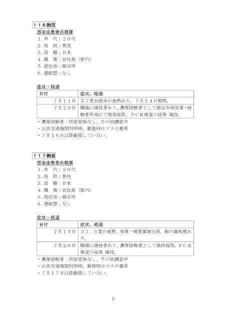 新型コロナウイルス感染症患者の発生について(7月21日発表)
