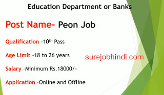 10th Pass Govt Job In India