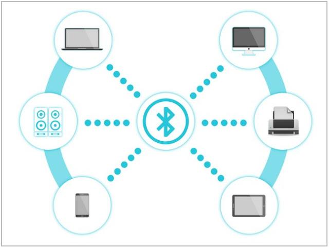 Bluetooth, Asal dan Manfaatnya;Asal Nama Bluetooth;