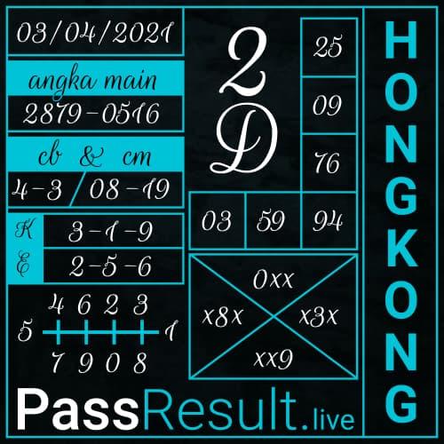 Prediksi PassResult - Rabu, 3 April 2021 - Prediksi Togel Hongkong
