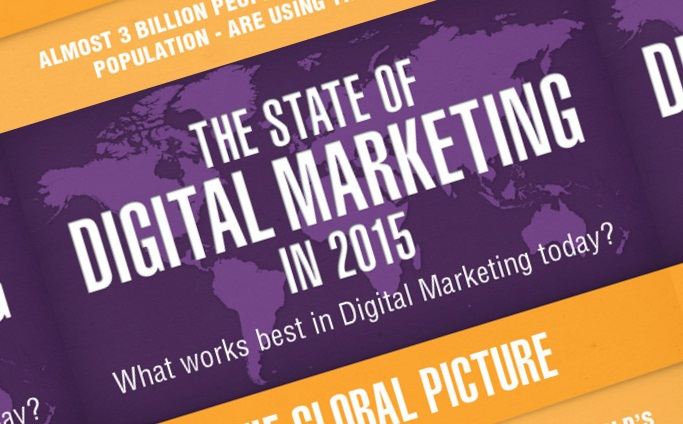 What Works Best In #DigitalMarketing Today? - #Infographic