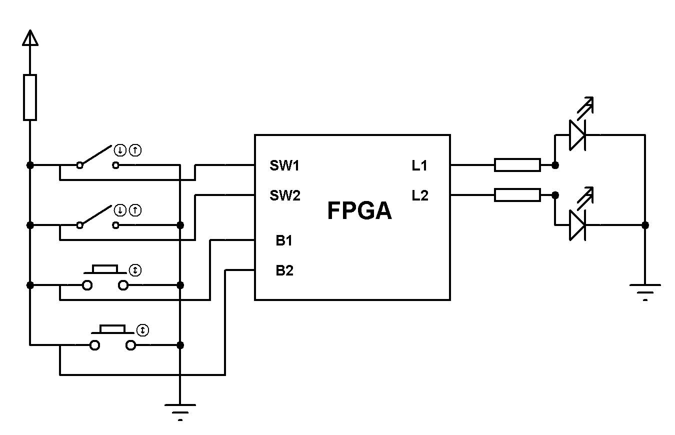 FPGA Tutorials: October 2011