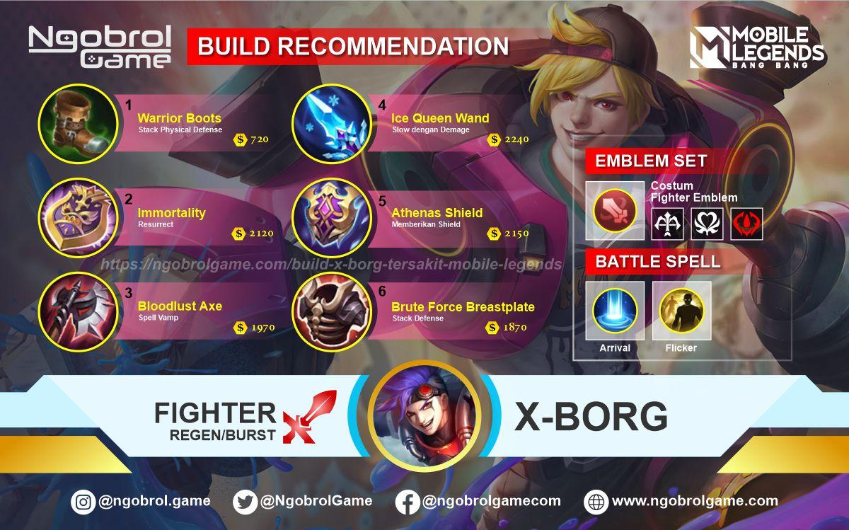 Build X Borg Top Global Tersakit Mobile Legends