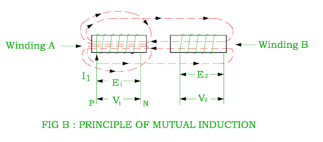 principle-of-mutual-induction.png