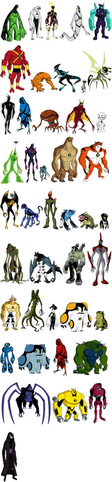 ƒυη ƒιяє « •: Ben 10 ultimate aliens...